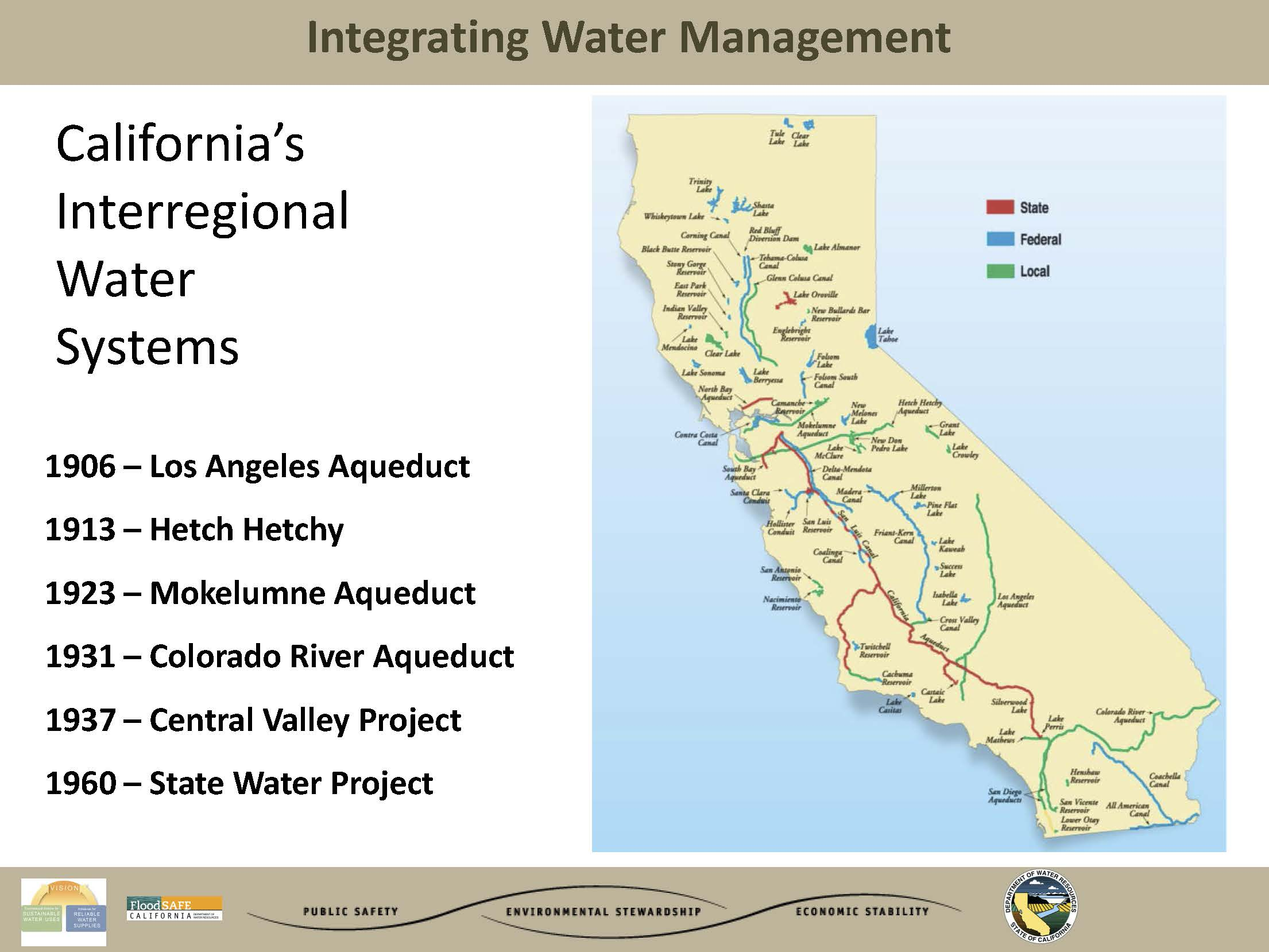 California Water Policy Seminar Series presents Mark Cowin