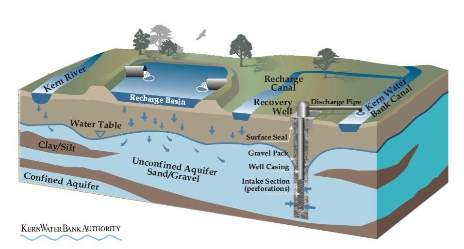 Maven's Minutes: Water storage, part 2: A look at California's ...