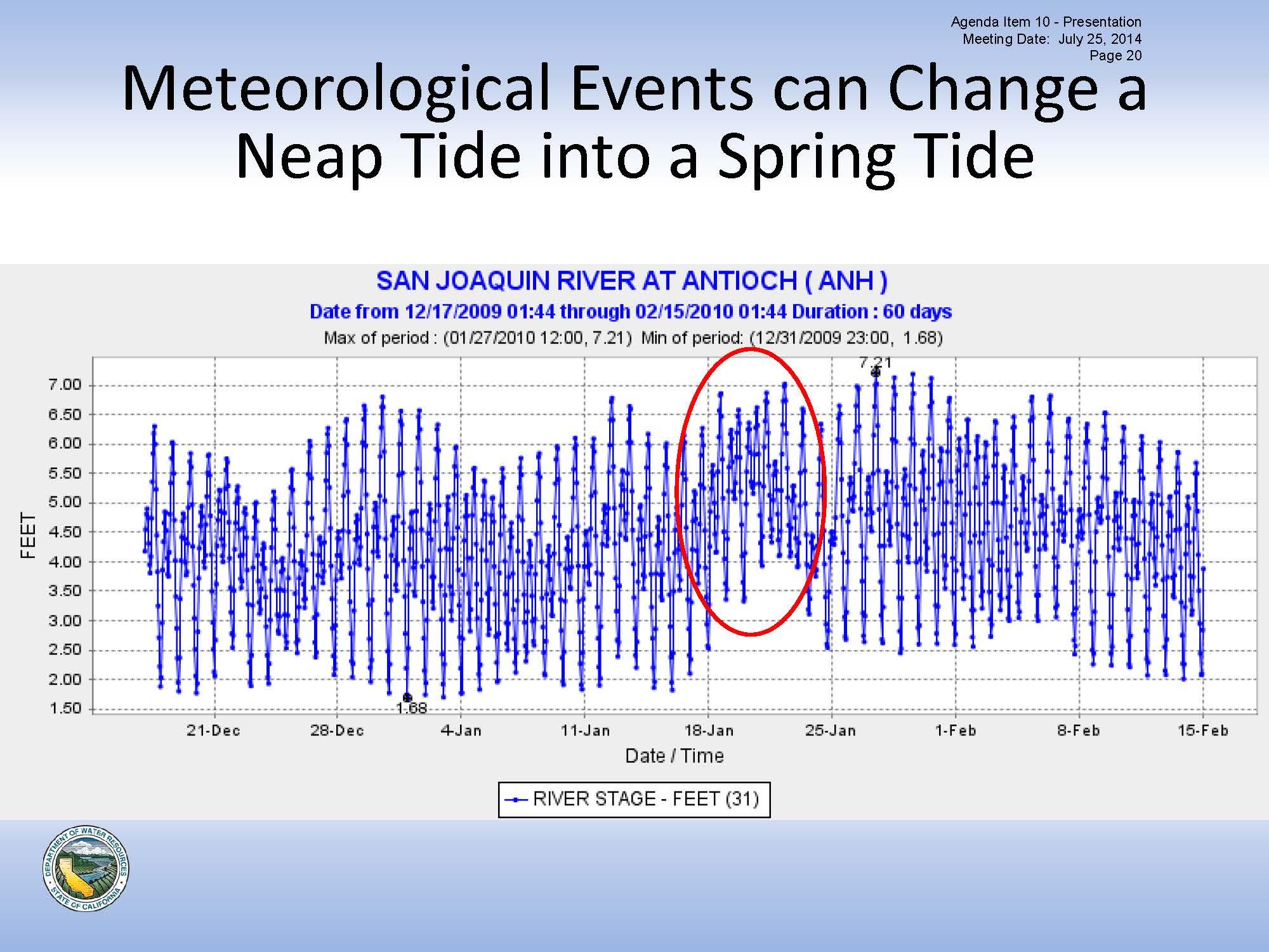 Cape may nj tide chart images free any chart examples hampton beach tide chart choice image free any chart examples tide height chart choice image free nvjuhfo Images
