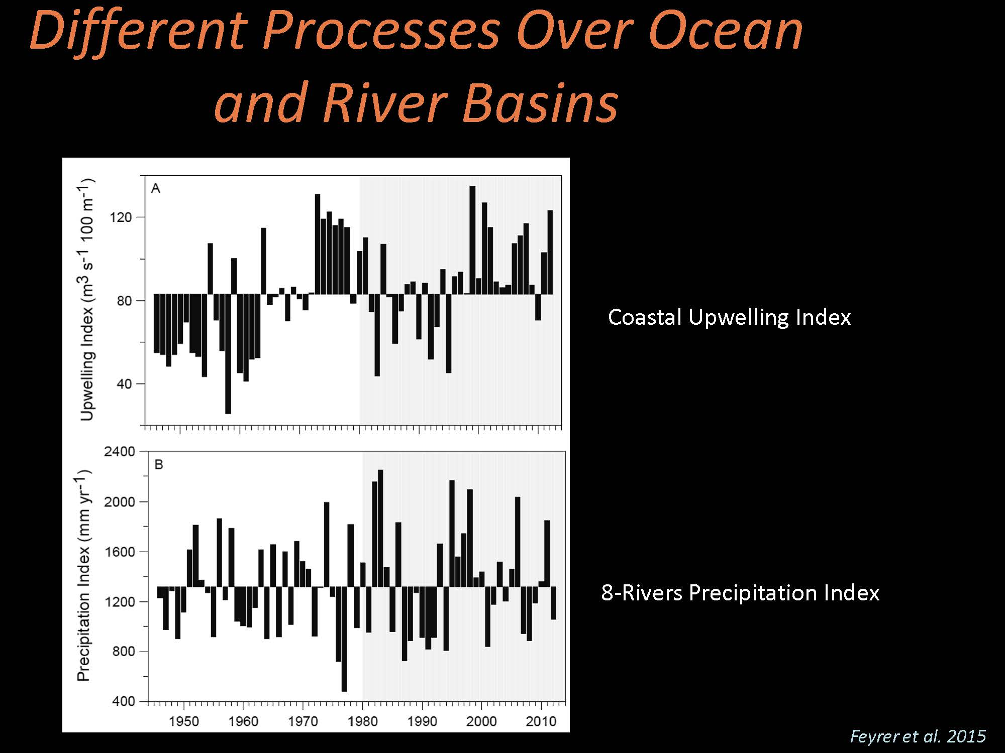 Climate change and the delta what do we know about climate driven h 2 cloernpage10 geenschuldenfo Image collections