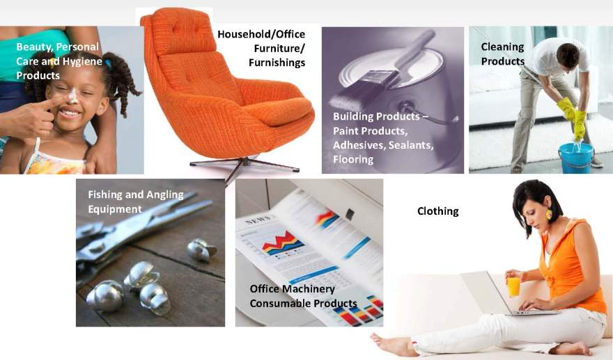 DTSC Product Categories