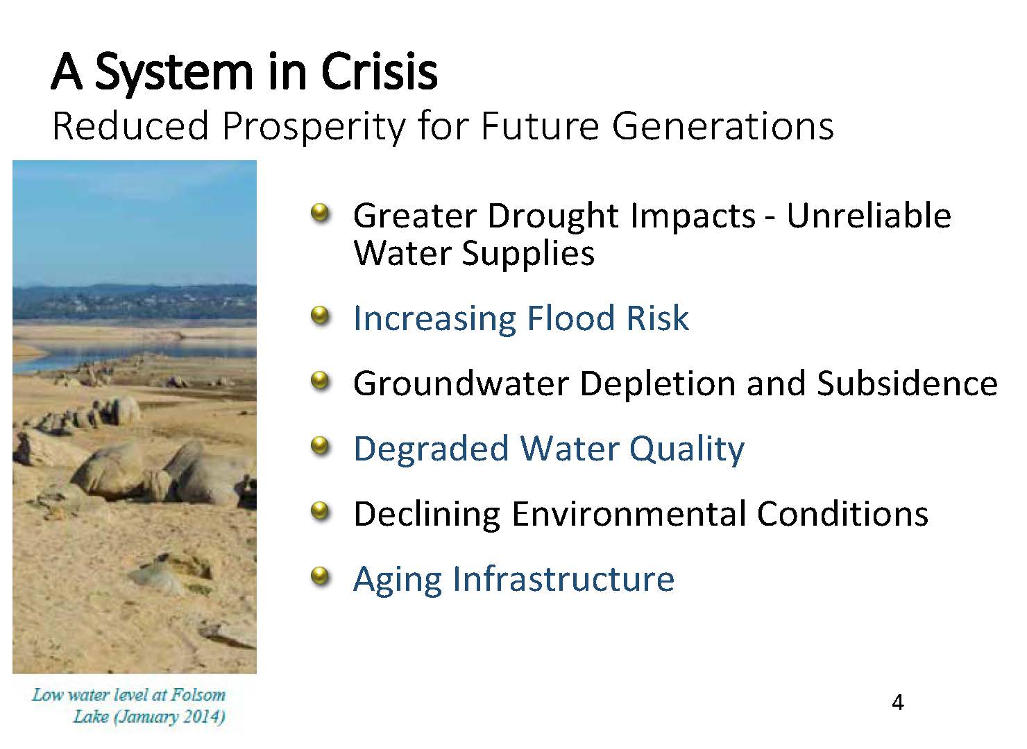 water crisis and water management in