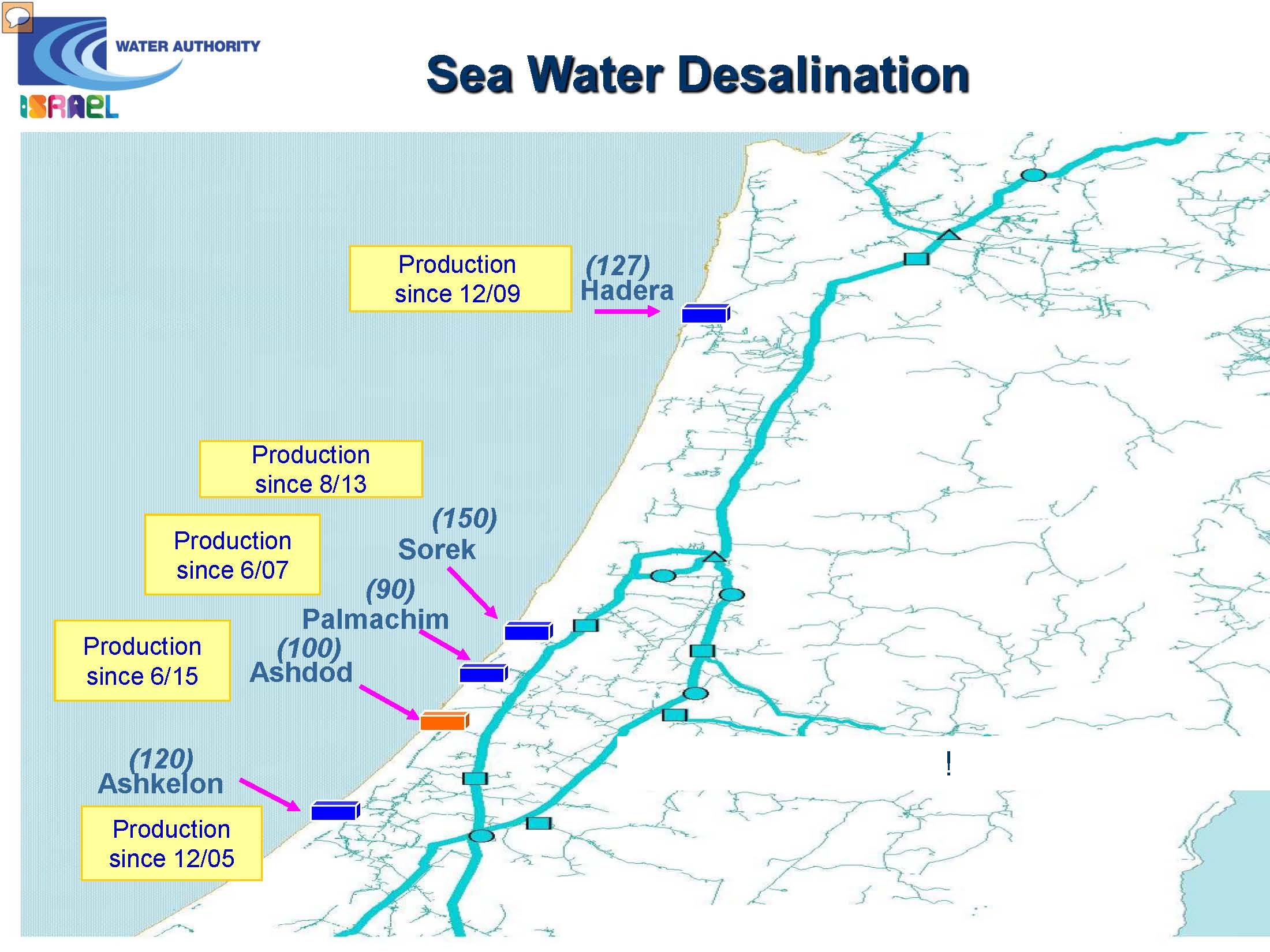 Israel California Water Conference The challenge of thinking one