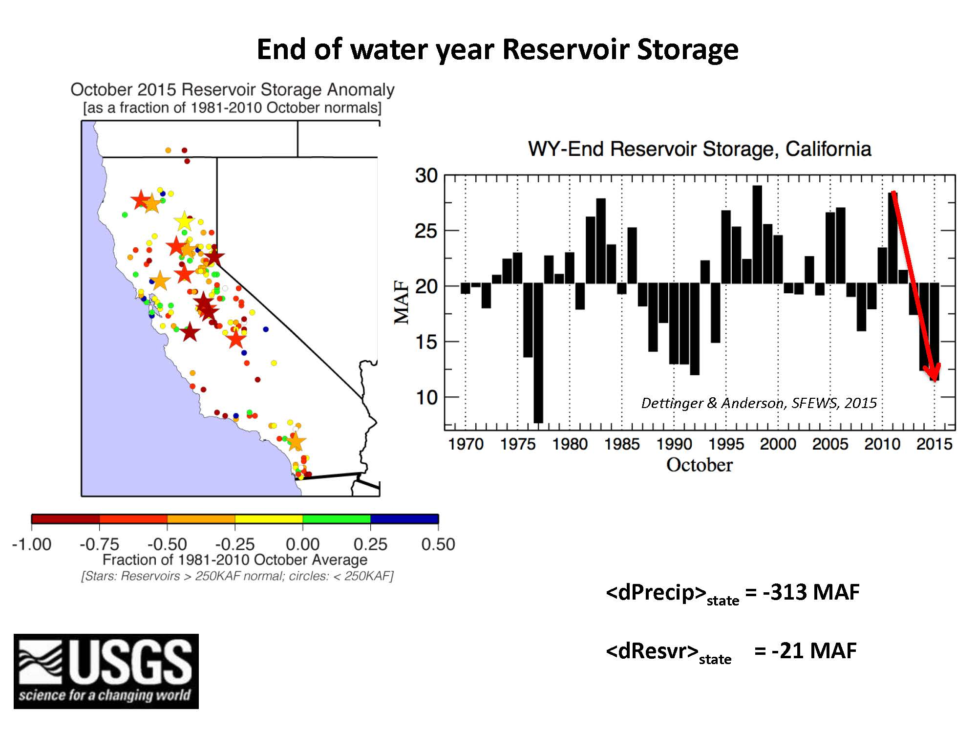 an introduction to the issue of california drought The usgs closely monitors the effects of drought through data  must address  complex issues and competing interests in times of drought.