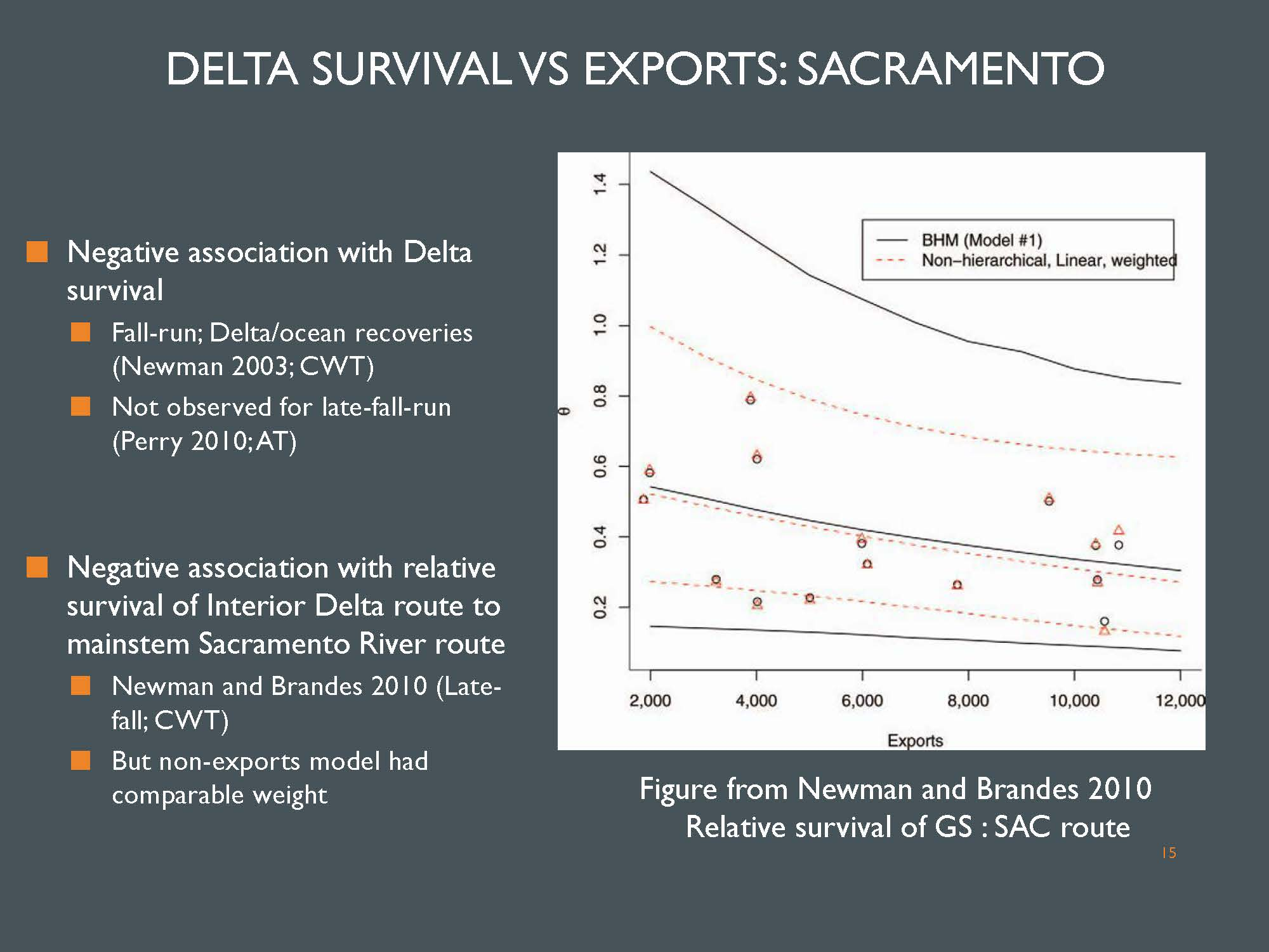 Bay delta science conference the effects of water project for the sacramento river there is some evidence of a negative association between exports and delta survival for fall run chinook using the delta and geenschuldenfo Image collections