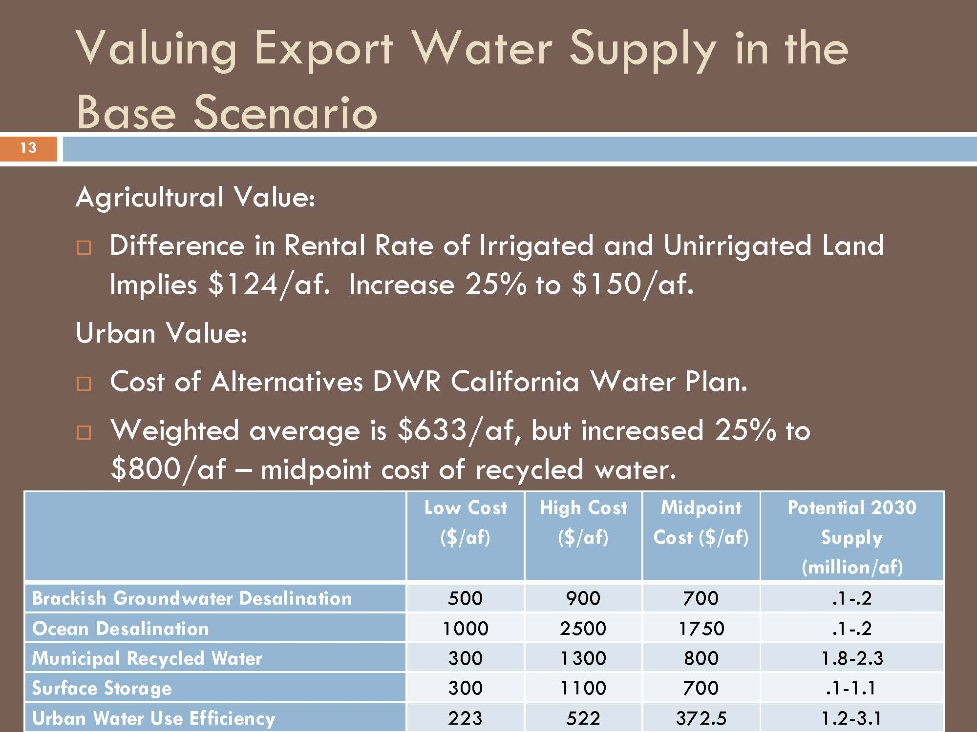 CALIFORNIA WATER FIX Dr Jeff Michael on the benefit and costs of