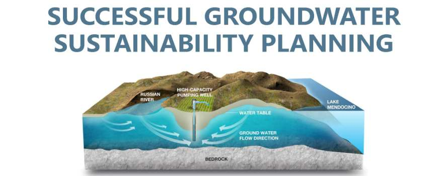 successful groundwater sustainability planning maven s notebook