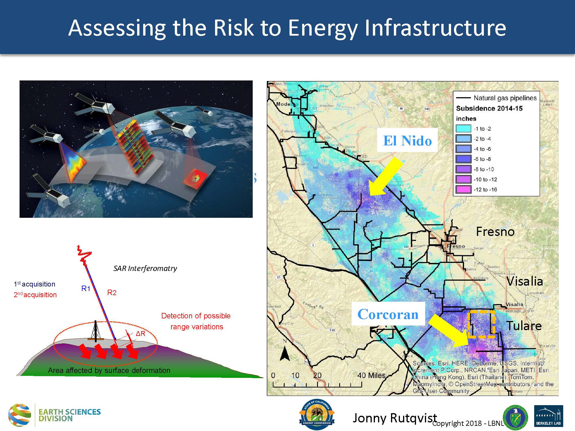 Innovative Technologies to Expand California's Water Supply