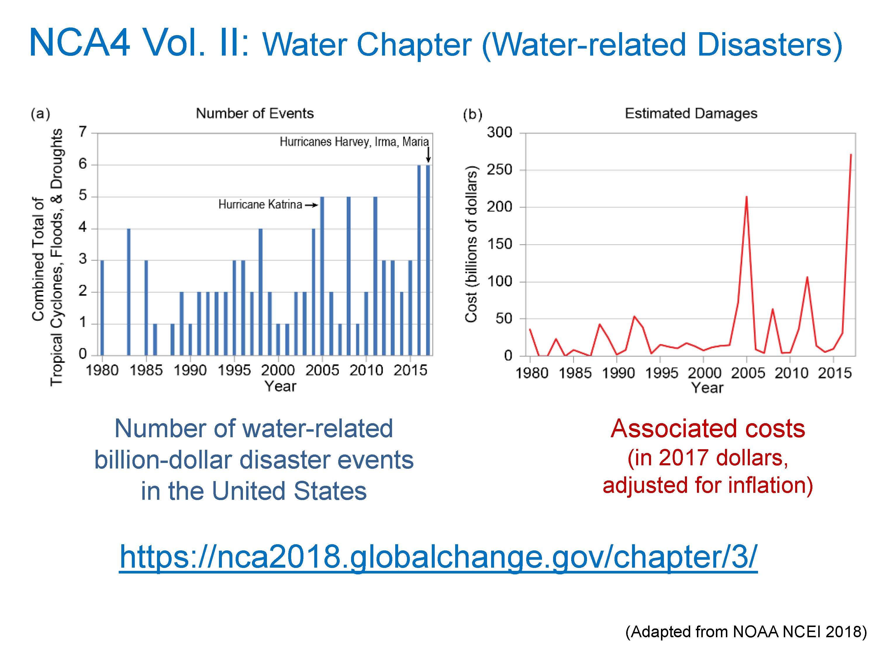CA WATER COMMISSION: Climate change effects on the State