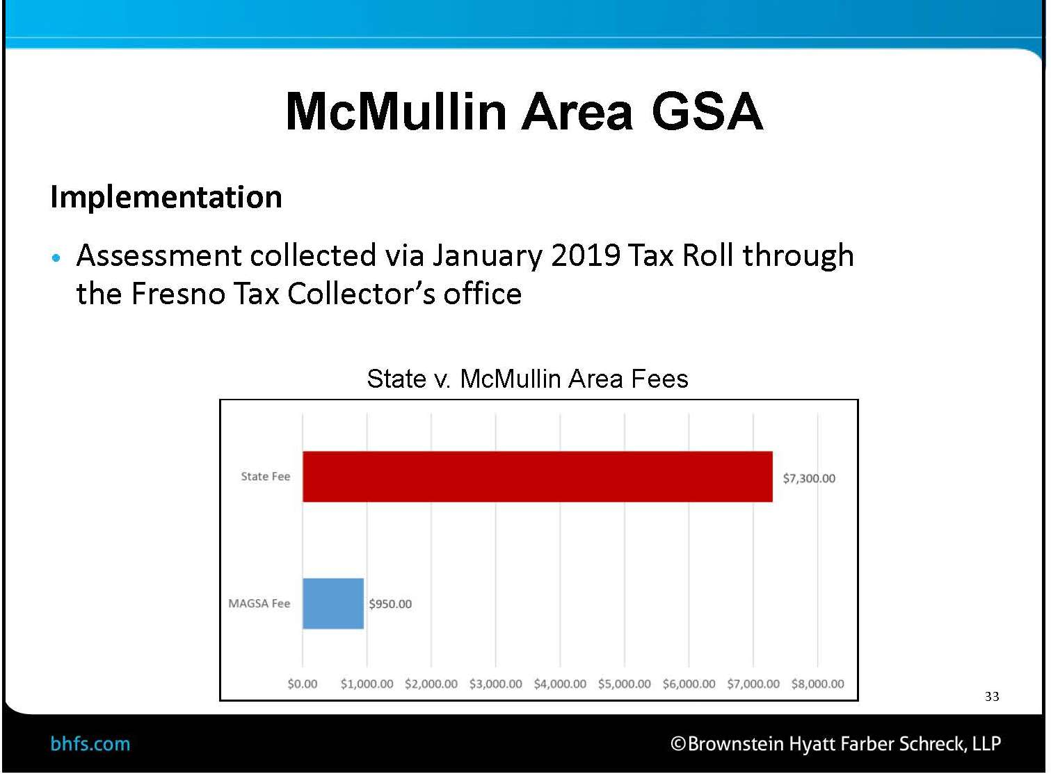 PANEL PRESENTATION: Funding options for Groundwater