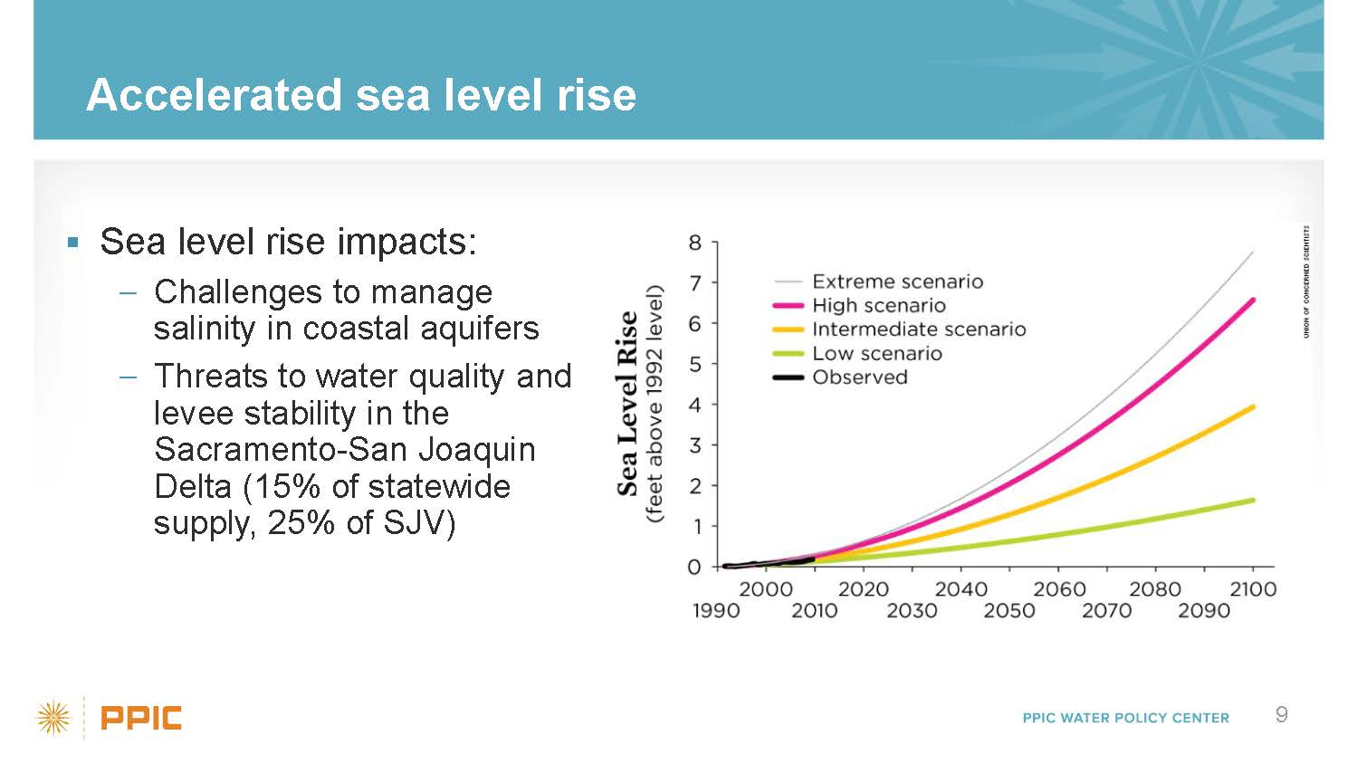 CA WATER COMMISSION: Governor Newsom's Water Resilience Portfolio