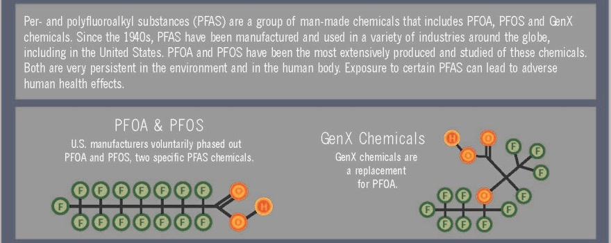 PFAS EXPLAINED: The growing crisis of 'forever chemicals